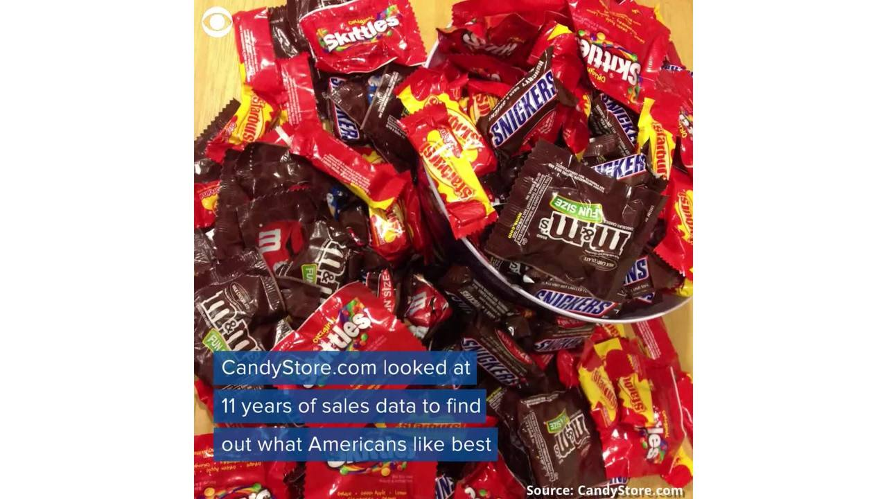 video: top halloween candy
