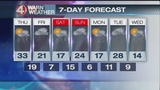 Rain changes back to snow overnight, lake effect on the way