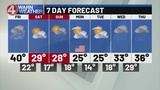 Strong wind gusts this evening, some blowing snow showers