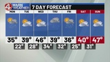 More pesky flakes today&#x3b; Midweek moderation