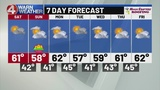 On and off showers linger Saturday with some sunshine for Easter