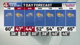 Widespread showers today, Weekend turns chilly