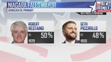 Unofficial results show Attorney Robert Restaino wins Niagara Falls mayoral primary